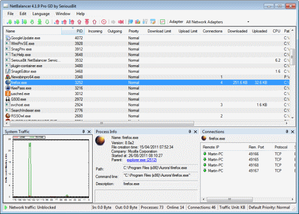 NetBalancer 10.2.4 With Crack Download 2021